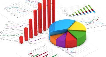 graph reports